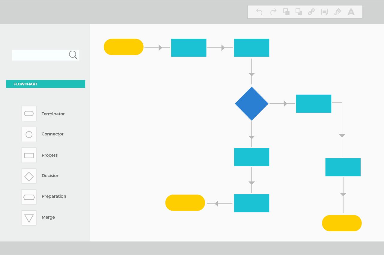 Process Diagramming Tools